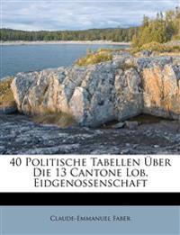 40 Politische Tabellen Über Die 13 Cantone Lob. Eidgenossenschaft
