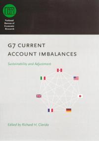 G7 Current Account Imbalances