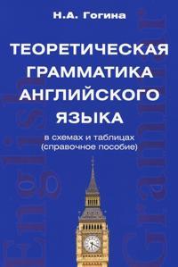 Teoreticheskaja grammatika anglijskogo jazyka v skhemakh i tablitsakh (spravochnoe posobie)