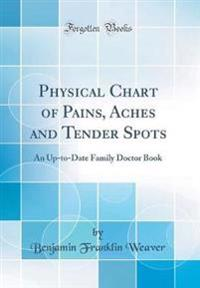 Physical Chart of Pains, Aches and Tender Spots