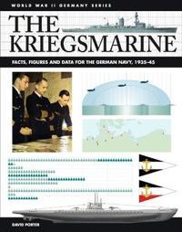 The Kriegsmarine
