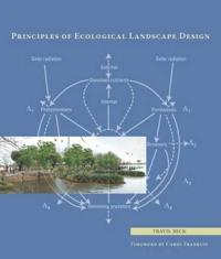 Principles of Ecological Landscape Design
