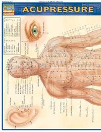 Acupressure Laminate Reference Chart