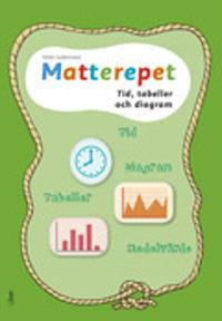 Matterepet Tid tabeller och diagram