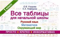 Vse tablitsy dlja 1 klassa. Russkij jazyk. Matematika. Okruzhajuschij mir.