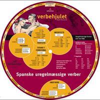 Verbehjulet-Spanske uregelmæssige verber