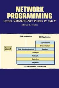 Network Programming Under VMS/DecNet Phases IV and V