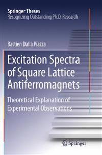 Excitation Spectra of Square Lattice Antiferromagnets