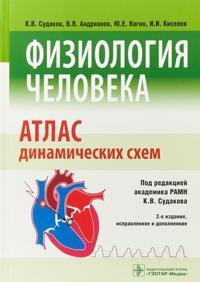 Fiziologija cheloveka.Atlas dinamicheskikh skhem