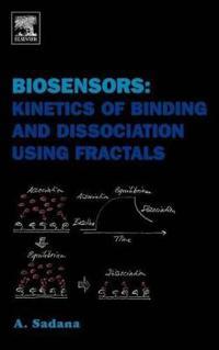 Biosensors: Kinetics of Binding and Dissociation Using Fractals