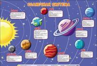 Solnechnaja sistema