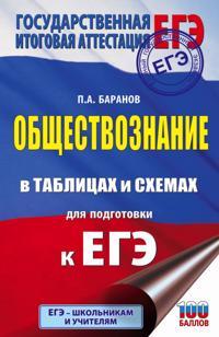 EGE. Obschestvoznanie v tablitsakh i skhemakh dlja podgotovki k EGE