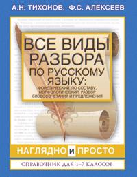Vse vidy razbora po russkomu jazyku: foneticheskij, po sostavu, morfologicheskij, razbor slovosochetanija i predlozhenija