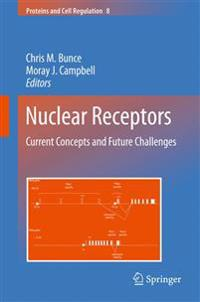 Nuclear Receptors