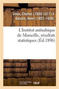 L'Institut Antirabique de Marseille, Résultats Statistiques