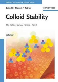 Colloid Stability: The Role of Surface Forces - Part I
