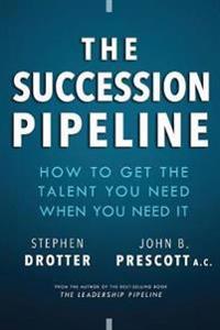 The Succession Pipeline