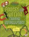 Forces and Motion Through Infographics
