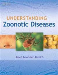 Understanding Zoonotic Dieseases