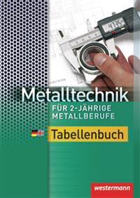 Metalltechnik für 2-jährige Metallberufe