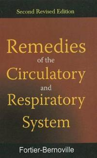 Remedies of Circulatory & Respiratory System