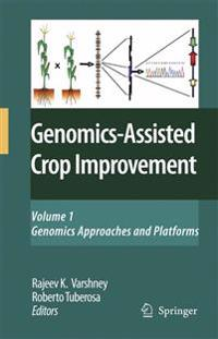 Genomic-Assisted Crop Improvement