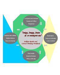 Snipp Snapp Snute, SAA Er Eventyret Ute: Folklore Reader and Workbook