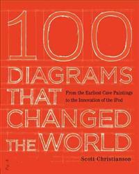 100 Diagrams That Changed the World: From the Earliest Cave Paintings to the Innovation of the iPod