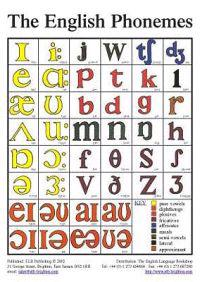 English Phonemes in Colour