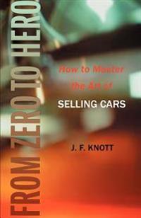 From Zero to Hero:how to Master the Art