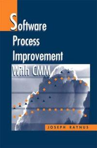 Software Process Improvement With Cmm