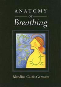Anatomy of Breathing