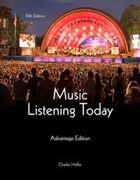 Music Listening Today with Music Download Card