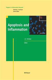 Apoptosis and Inflammation