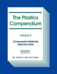 The Plastics Compendium