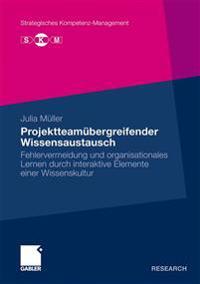 Projektteamübergreifender Wissensaustausch