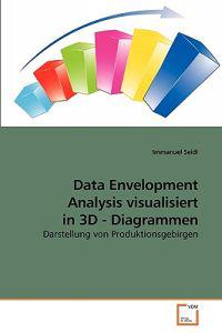 Data Envelopment Analysis Visualisiert in 3D - Diagrammen