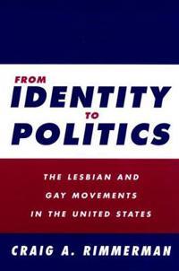 From Identity to Politics