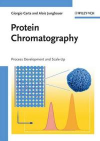 Protein Chromatography - Proce