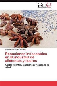 Reacciones Indeseables En La Industria de Alimentos y Licores