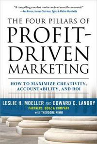 The Four Pillars of Profit- Driven Marketing