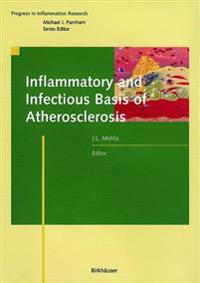 Inflammatory and Infectious Basis of Atherosclerosis