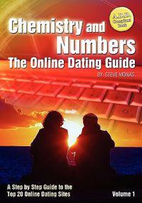 gratis online dating webbplatser i Nepal