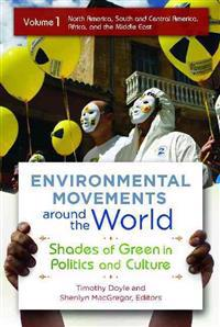 Environmental Movements Around the World