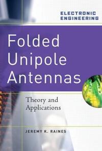 Folded Unipole Antennas