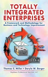 Totally Integrated Enterprises